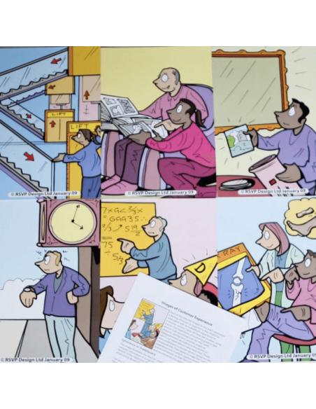 Images of Customer Experience (Imagenes de la Experiencia del Cliente) - Aprendizaje Experiencial - www.a360experiencial.com